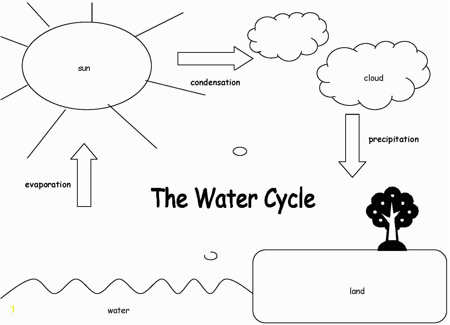 water cycle coloring sheet water cycle ed this last year used a ziploc bag with rocks