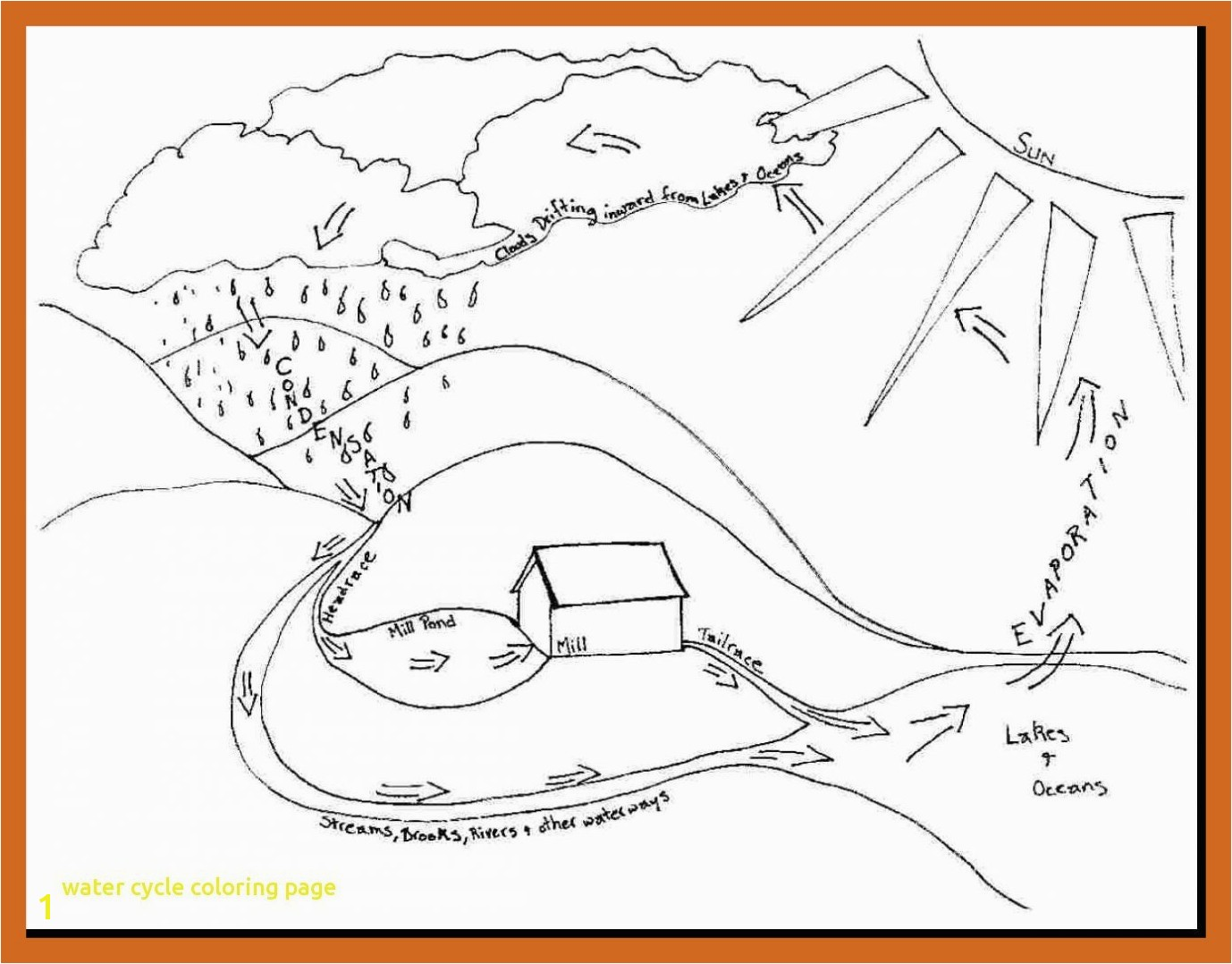 Water Cycle For Kids Coloring Page Water Cycle Coloring Sheet Best Amazing Simple Water Cycle