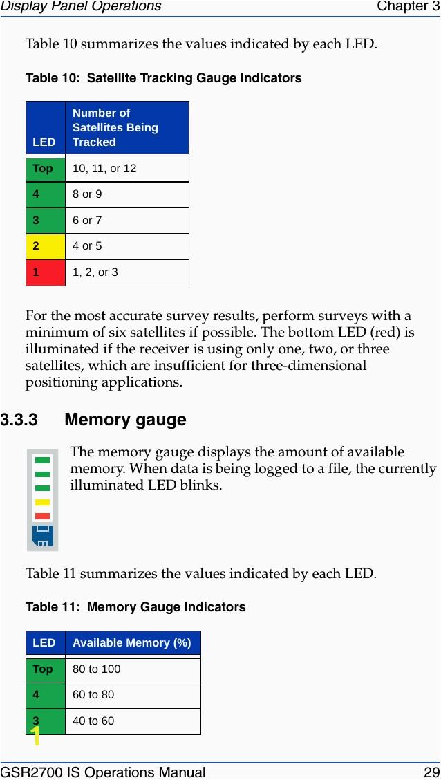 Web Page Color Chart 3 Phase Color Code Unique Gsr2700 is Receiver W Bt User Manual 750 1