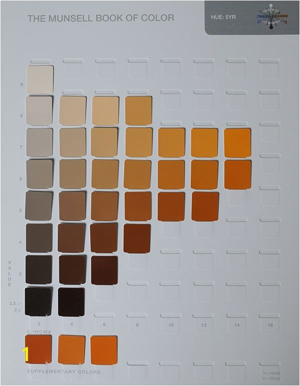 A page from a Munsell color chart Learn how to read a color chart and how Munsell color notation works