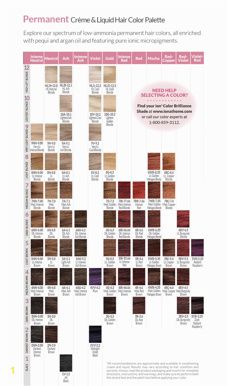 Permanent Color Chart Ion At Home