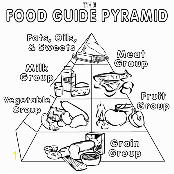 Food Pyramid Coloring Page Food Pyramid Coloring Pages Coloring Home