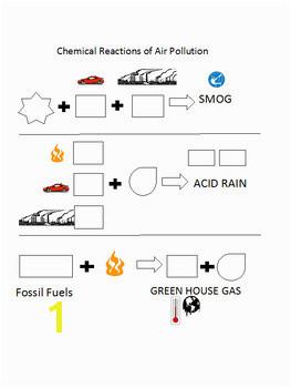 Acid Rain Air Pollution Unit