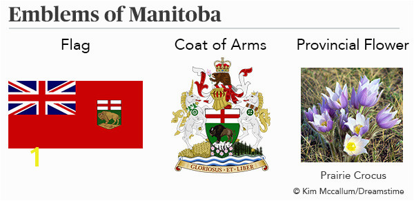 Emblems of Manitoba