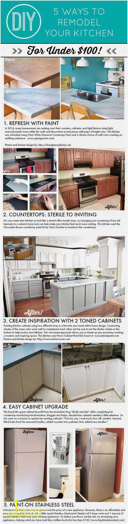 Bathroom Ideas B&q for Home Design New Kitchen Units B&q Popularly Dans Earl