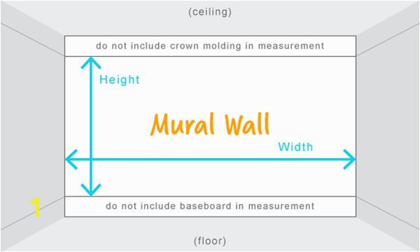 Measurement diagram