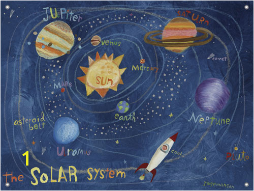 children s wall mural solar system 13