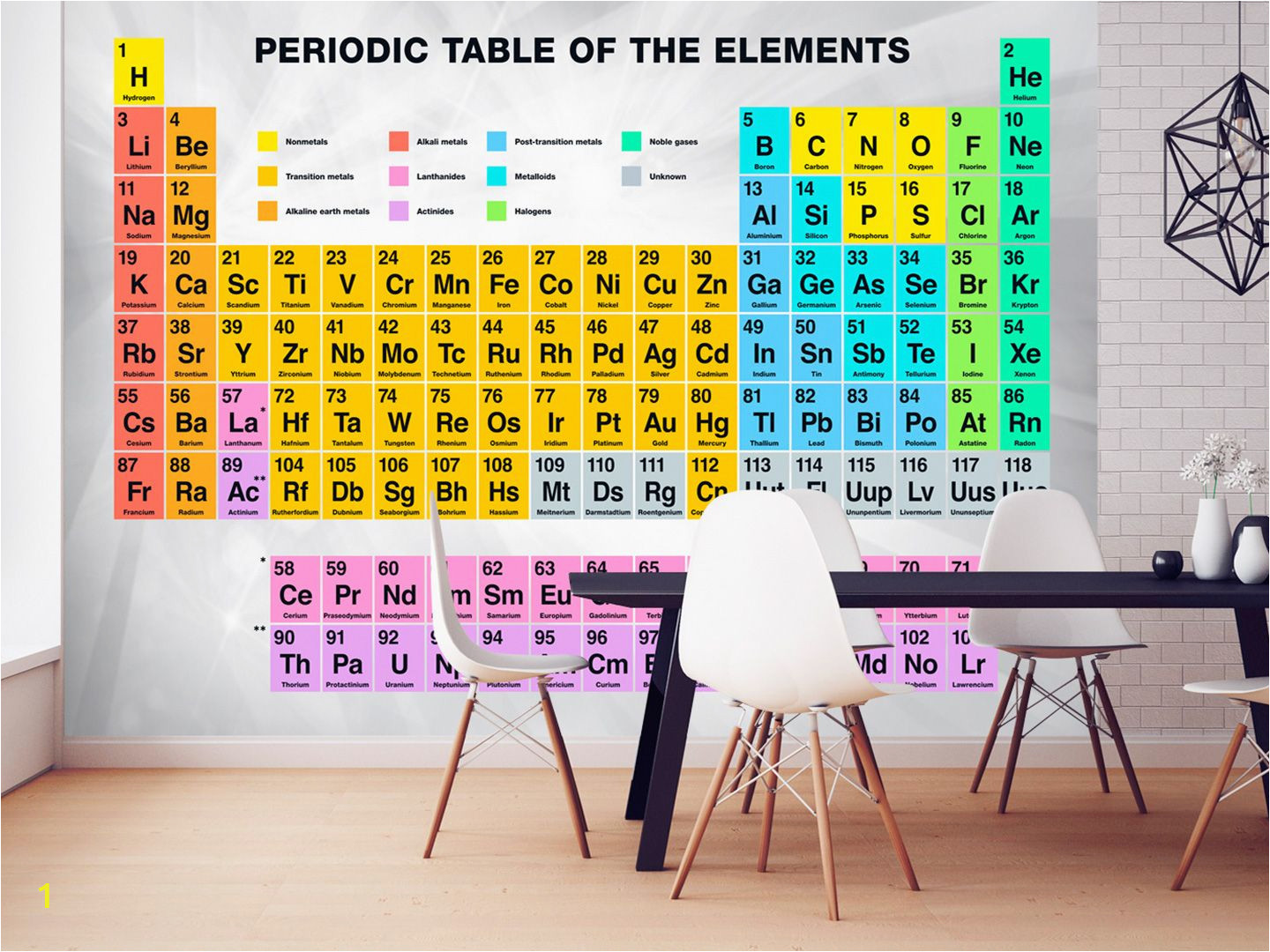 Periodic Table Wall Mural 30 Best Chemistry Images