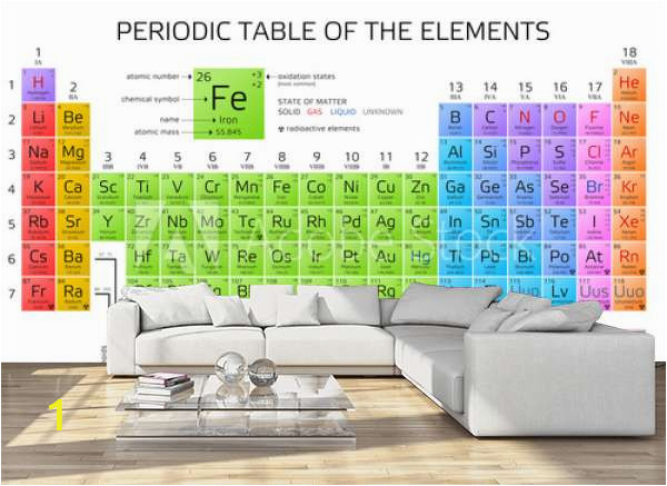 home design living room sofa apartament andriano cz mendeleev s periodic table of the elements E