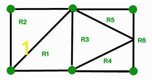 planar regions