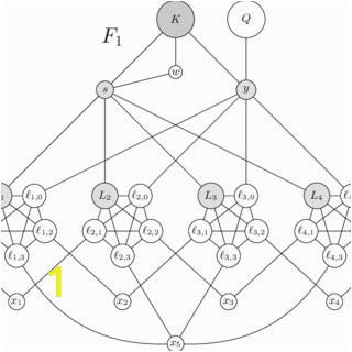 Constructed graph G for the formula X1 X2 X5 X1 X3 X5 X2 X4 X5 Q320
