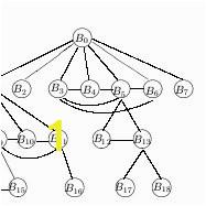 A cactus graph G Q320