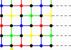 Chromatic Number In Edge Coloring Injective Edge Coloring Of G = P R P S which Has χ ′ I G