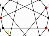 Chromatic Number In Edge Coloring Pdf New Results In T tone Coloring Of Graphs