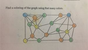 Chromatic Number In Graph Coloring Answered What is the Chromatic Number Of This…