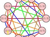 Chromatic Number In Graph Coloring Chromatic Index Of the Johnson Graph $j 5 2 $ Mathematics