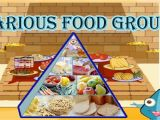 Food Groups Coloring Pages for Preschoolers Food Pyramid the 5 Different Food Groups Learn the Healthy