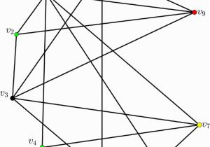Harmonious Coloring Number Of A Graph Fuzzy Fractional Coloring Of Fuzzy Graph with Its