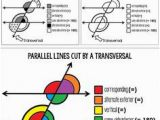 Parallel Lines and Transversals Angle Pairs Coloring Page Answers Parallel Lines Cut by A Transversal