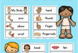 Parts Of the Body Coloring Pages for Preschool Body Parts Picture Word Cards Preschool Activities