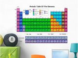 Pb Teen Wall Mural Amazon Wallmonkeys Periodic Table Of the Elements In Colors