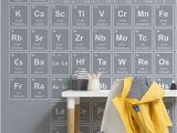 Periodic Table Wall Mural Educational Wallpaper for A Kids Bedroom