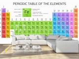 Periodic Table Wall Mural Mendeleev S Periodic Table the Elements Wall Mural