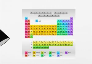Periodic Table Wall Mural Periodic Table Elements Extended Wall Mural