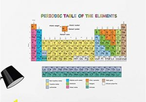 Periodic Table Wall Mural Wallmonkeys Fot 36 Wm Periodic Table Of Elements Peel and Stick Wall Decals 36 In W X 27 In H