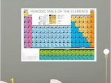 Periodic Table Wall Mural Wallmonkeys Fot 36 Wm Periodic Table Of the Elements Peel and Stick Wall Decals 36 In W X 25 In H