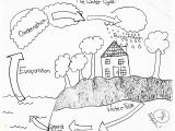 Water Cycle Coloring Page 12 Best Of for 5th Grade Science Worksheets Water Cycle
